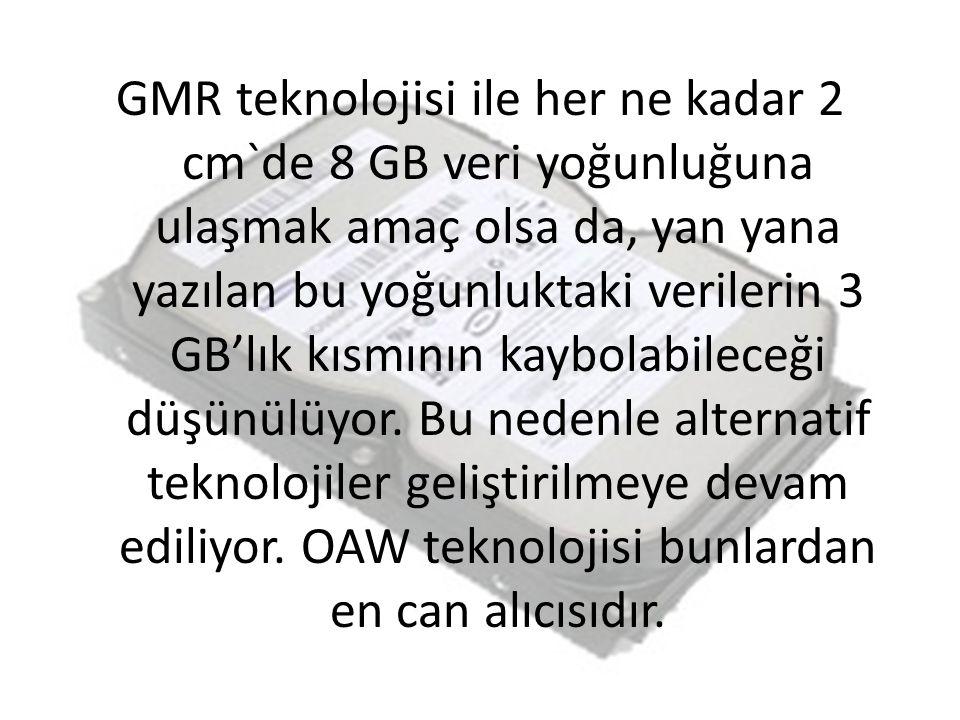 GMR teknolojisi ile her ne kadar 2 cm`de 8 GB veri yoğunluğuna ulaşmak amaç olsa da, yan yana yazılan bu yoğunluktaki verilerin 3 GB'lık kısmının kaybolabileceği düşünülüyor.