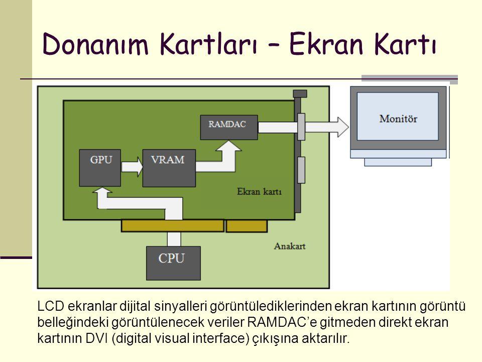 Donanım Kartları – Ekran Kartı LCD ekranlar dijital sinyalleri görüntülediklerinden ekran kartının görüntü belleğindeki görüntülenecek veriler RAMDAC'