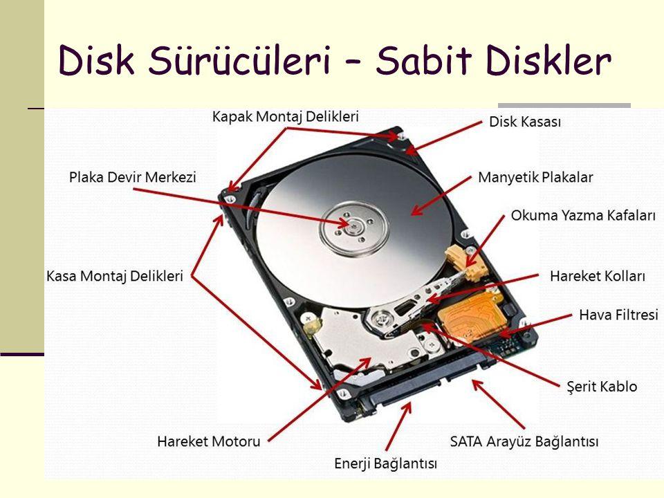 Sabit Disk Çeşitleri