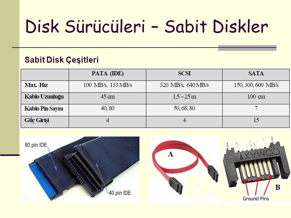 Disk Sürücüleri – Sabit Diskler Sabit Diskler Anakartın desteklemesine bağlı olarak C, D, E, F… şeklinde sürücü harfi alırlar.