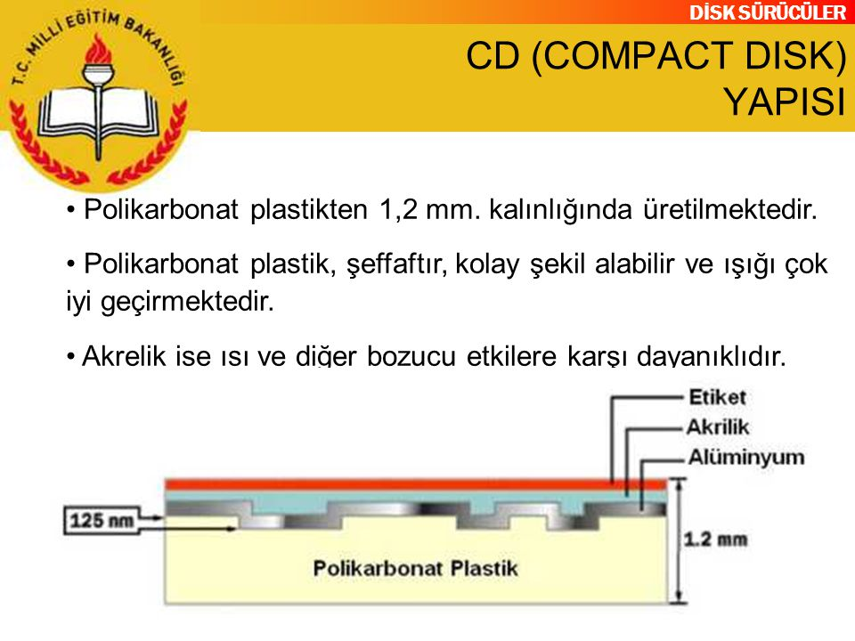 DİSK SÜRÜCÜLER CD (COMPACT DISK) YAPISI Polikarbonat plastikten 1,2 mm. kalınlığında üretilmektedir. Polikarbonat plastik, şeffaftır, kolay şekil alab