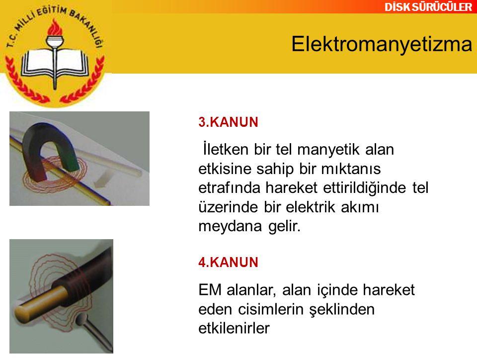 DİSK SÜRÜCÜLER Elektromanyetizma 3.KANUN İletken bir tel manyetik alan etkisine sahip bir mıktanıs etrafında hareket ettirildiğinde tel üzerinde bir e