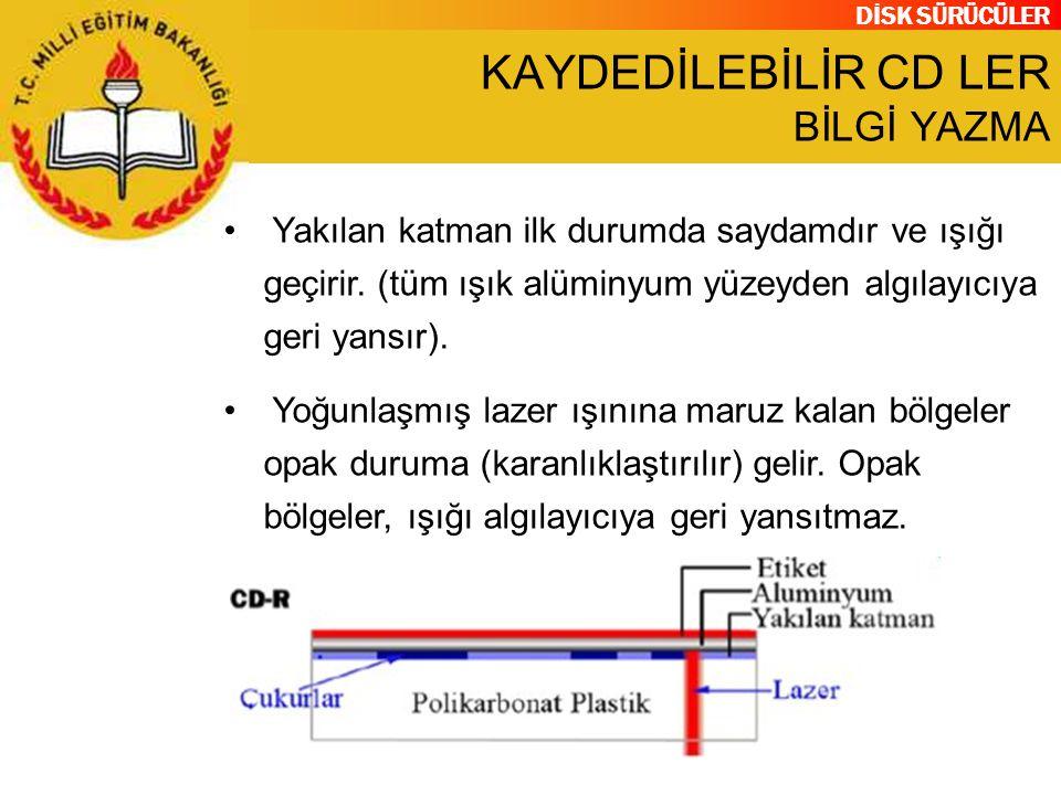 DİSK SÜRÜCÜLER KAYDEDİLEBİLİR CD LER BİLGİ YAZMA Yakılan katman ilk durumda saydamdır ve ışığı geçirir. (tüm ışık alüminyum yüzeyden algılayıcıya geri