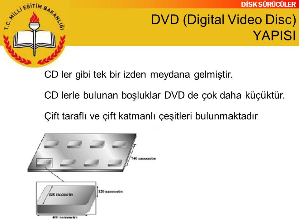 DİSK SÜRÜCÜLER DVD (Digital Video Disc) YAPISI CD ler gibi tek bir izden meydana gelmiştir. CD lerle bulunan boşluklar DVD de çok daha küçüktür. Çift