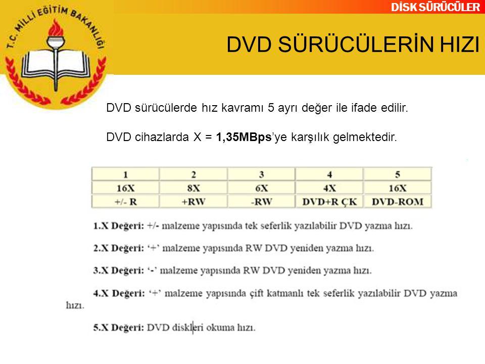 DİSK SÜRÜCÜLER DVD SÜRÜCÜLERİN HIZI DVD sürücülerde hız kavramı 5 ayrı değer ile ifade edilir. DVD cihazlarda X = 1,35MBps'ye karşılık gelmektedir.
