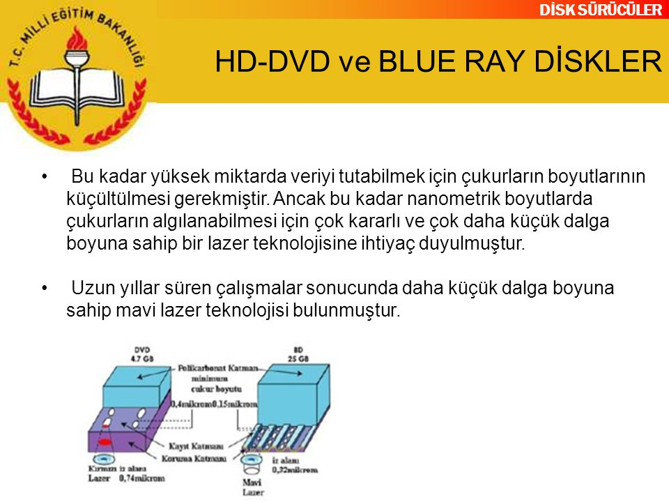 DİSK SÜRÜCÜLER HD-DVD ve BLUE RAY DİSKLER Bu kadar yüksek miktarda veriyi tutabilmek için çukurların boyutlarının küçültülmesi gerekmiştir. Ancak bu k