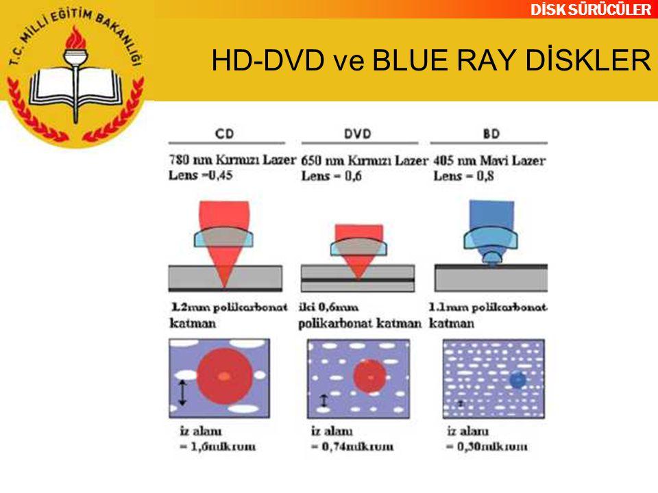 DİSK SÜRÜCÜLER HD-DVD ve BLUE RAY DİSKLER