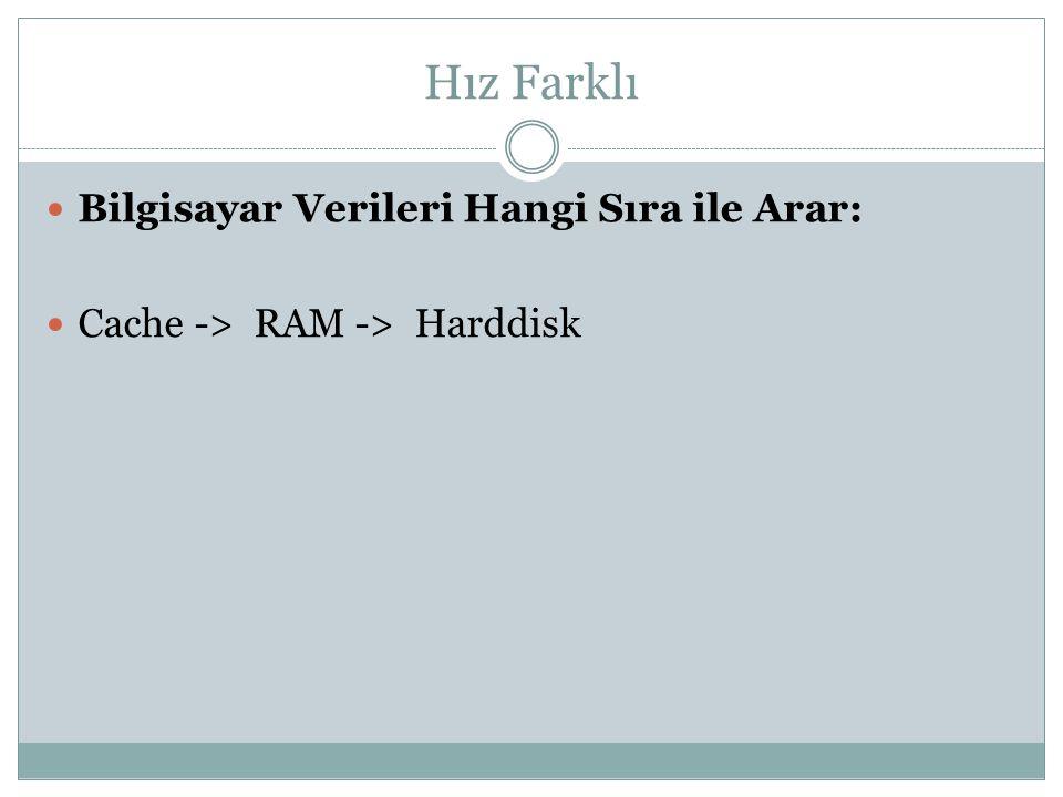 Hız Farklı Bilgisayar Verileri Hangi Sıra ile Arar: Cache -> RAM -> Harddisk