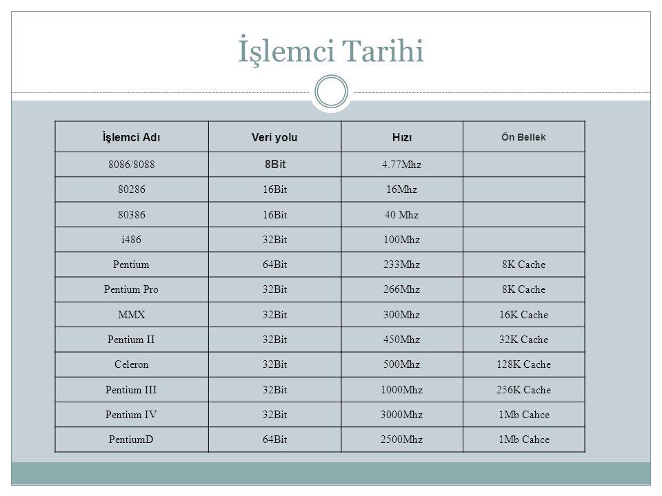 İşlemci Tarihi İşlemci AdıVeri yoluHızı Ön Bellek 8086/8088 8Bit 4.77Mhz 8028616Bit16Mhz 8038616Bit40 Mhz i48632Bit100Mhz Pentium64Bit233Mhz8K Cache Pentium Pro32Bit266Mhz8K Cache MMX32Bit300Mhz16K Cache Pentium II32Bit450Mhz32K Cache Celeron32Bit500Mhz128K Cache Pentium III32Bit1000Mhz256K Cache Pentium IV32Bit3000Mhz1Mb Cahce PentiumD64Bit2500Mhz1Mb Cahce