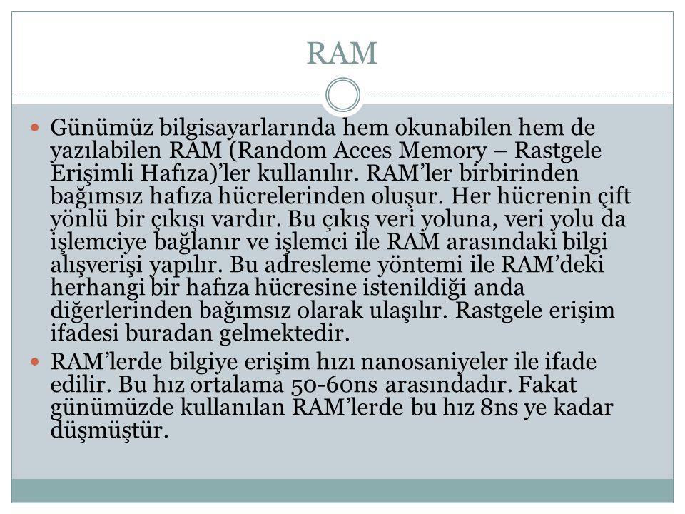 RAM Günümüz bilgisayarlarında hem okunabilen hem de yazılabilen RAM (Random Acces Memory – Rastgele Erişimli Hafıza)'ler kullanılır.