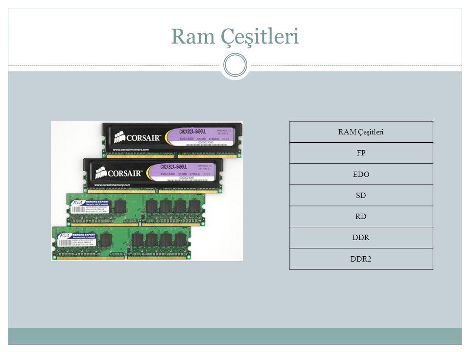 Diskler Sistem bellekleri (RAM) sakladıkları bilgileri PC'nizi kapattığınızda saklayamaz.