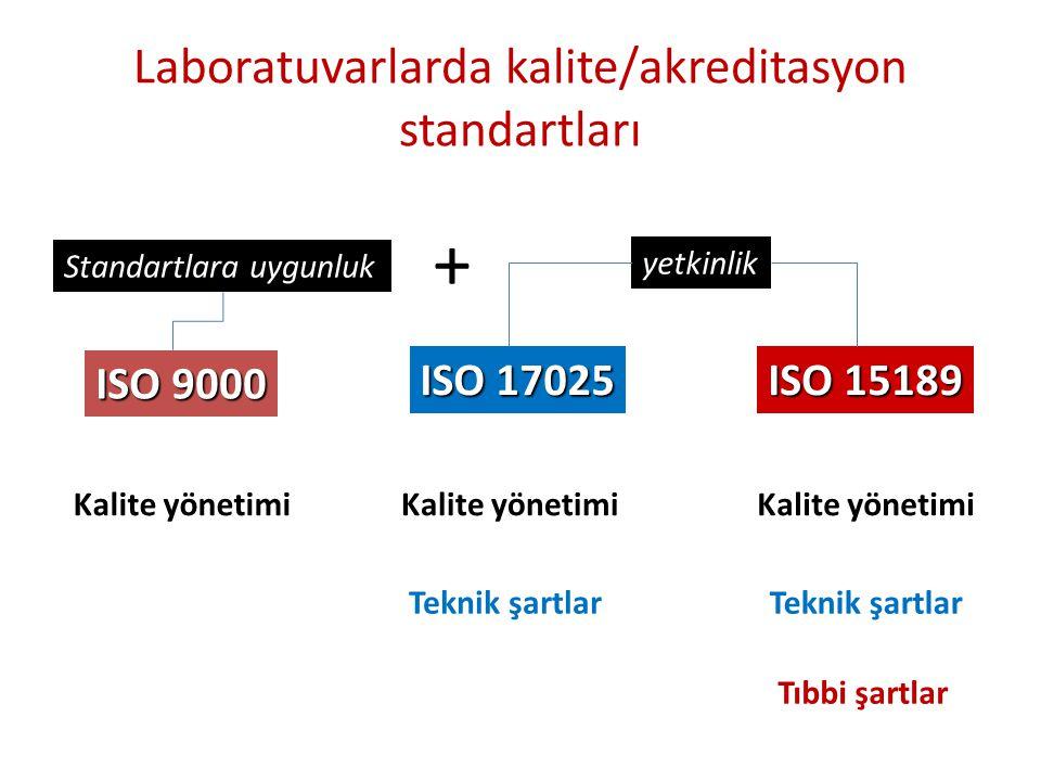Laboratuvarlarda kalite/akreditasyon standartları ISO 9000 ISO 17025 ISO 15189 Teknik şartlar Tıbbi şartlar Kalite yönetimi Teknik şartlar Standartlara uygunluk yetkinlik +