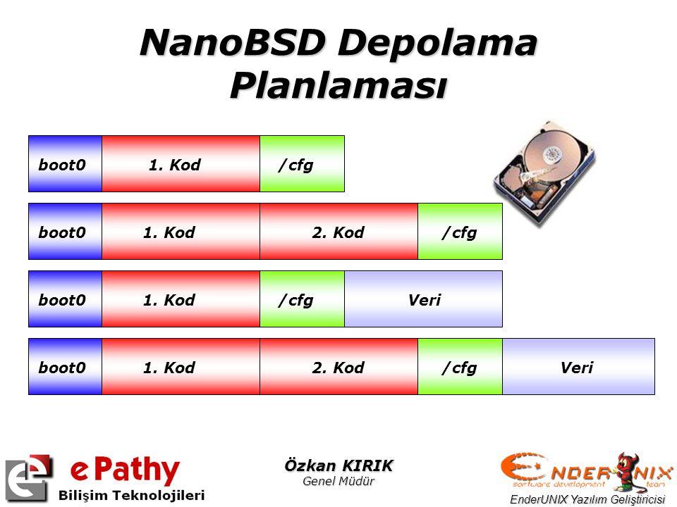 EnderUNIX Yazılım Geliştiricisi Özkan KIRIK Genel Müdür NanoBSD Depolama Planlaması 1. Kod/cfg 1. Kod 2. Kod /cfg1. Kod2. Kod Veri boot0