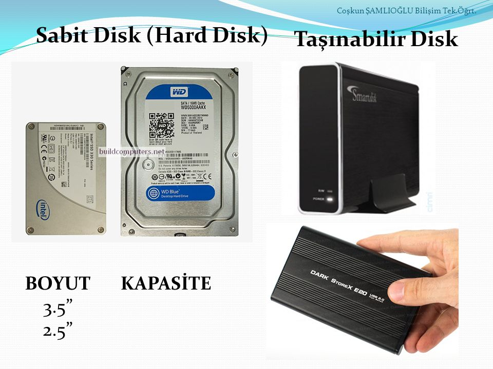 """BOYUT 3.5"""" 2.5"""" KAPASİTE Taşınabilir Disk Coşkun ŞAMLIOĞLU Bilişim Tek.Öğrt."""