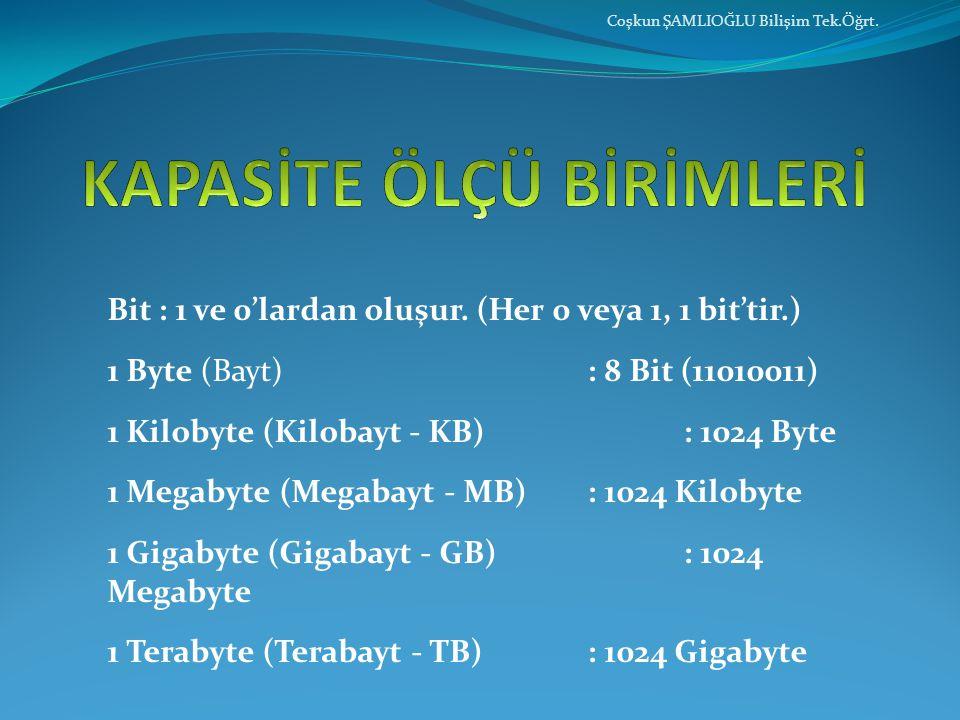 Bit : 1 ve 0'lardan oluşur. (Her 0 veya 1, 1 bit'tir.) 1 Byte (Bayt) : 8 Bit (11010011) 1 Kilobyte (Kilobayt - KB) : 1024 Byte 1 Megabyte (Megabayt -