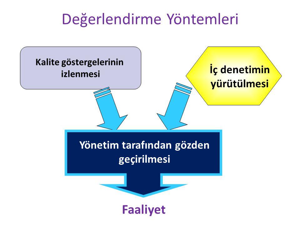 Değerlendirme Yöntemleri Kalite göstergelerinin izlenmesi İç denetimin yürütülmesi Yönetim tarafından gözden geçirilmesi Faaliyet