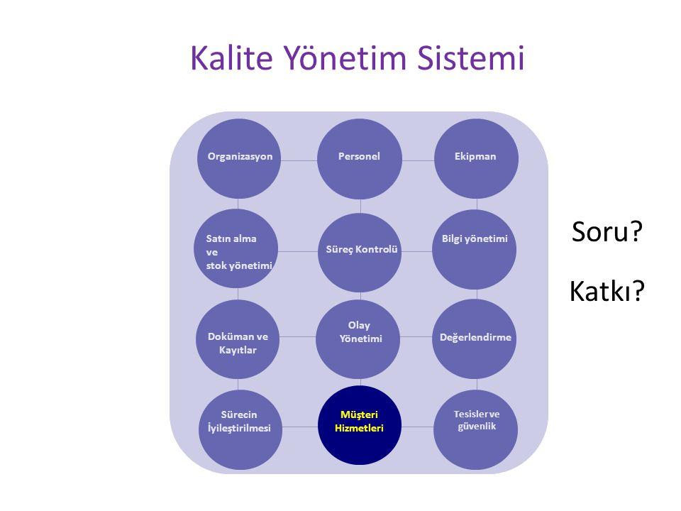 Kalite Yönetim Sistemi OrganizasyonPersonel Ekipman Satın alma ve stok yönetimi Süreç Kontrolü Bilgi yönetimi Doküman ve Kayıtlar Olay Yönetimi Değerlendirme Sürecin İyileştirilmesi Tesisler ve güvenlik Müşteri Hizmetleri Soru.