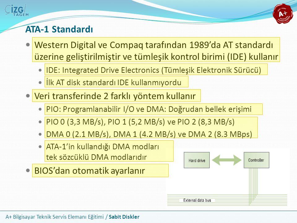 A+ Bilgisayar Teknik Servis Elemanı Eğitimi / Sabit Diskler ATA-1 Standardı Western Digital ve Compaq tarafından 1989'da AT standardı üzerine geliştir