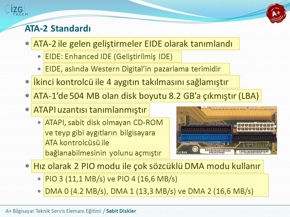 A+ Bilgisayar Teknik Servis Elemanı Eğitimi / Sabit Diskler ATA-2 Standardı ATA-2 ile gelen geliştirmeler EIDE olarak tanımlandı EIDE: Enhanced IDE (G