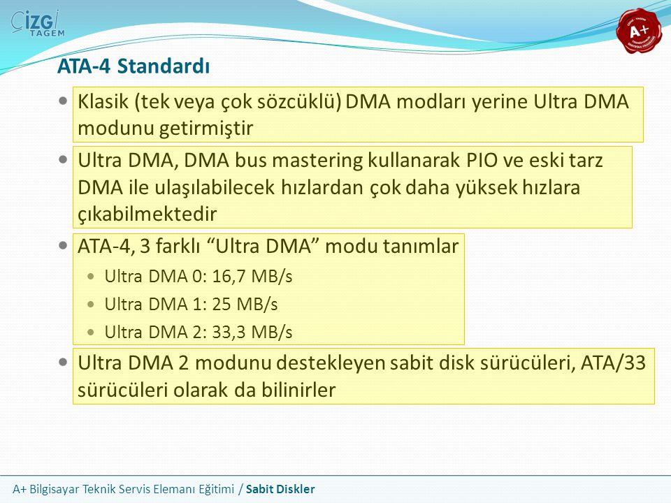 A+ Bilgisayar Teknik Servis Elemanı Eğitimi / Sabit Diskler ATA-4 Standardı Klasik (tek veya çok sözcüklü) DMA modları yerine Ultra DMA modunu getirmi
