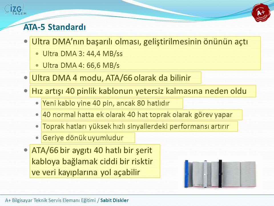 A+ Bilgisayar Teknik Servis Elemanı Eğitimi / Sabit Diskler ATA-5 Standardı Ultra DMA'nın başarılı olması, geliştirilmesinin önünün açtı Ultra DMA 3: