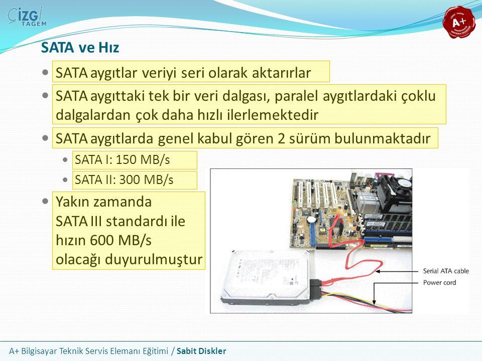 A+ Bilgisayar Teknik Servis Elemanı Eğitimi / Sabit Diskler SATA aygıtlar veriyi seri olarak aktarırlar SATA aygıttaki tek bir veri dalgası, paralel a