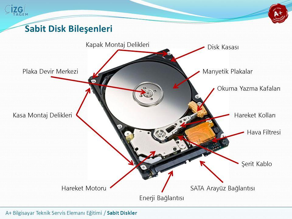 A+ Bilgisayar Teknik Servis Elemanı Eğitimi / Sabit Diskler Genel Olarak Diskin Çalışması Bütün sabit sürücüler özel bir motor tarafından kontrol edilen kolların üzerinde okuma/yazma başlıkları ve plaklardan oluşur Plakalar manyetik malzeme ile kaplı alüminyumdan yapılmıştır Kolların ucundaki kafalar bu plakalar üzerinde okuma ve yazma işlemleri gerçekleştirir Plakalar dakikada 3.500 ile 15.000 devirle dönerler (RPM) Plakalar ile kafalar arasındaki boşluk uçuş yüksekliğidir Uçuş yüksekliği bir parmak izinin kalınlığından bile daha azdır Okuma/yazma başlıkları diske ne kadar yaklaşırsa, bilgi sürücüye o kadar yoğun depolanır