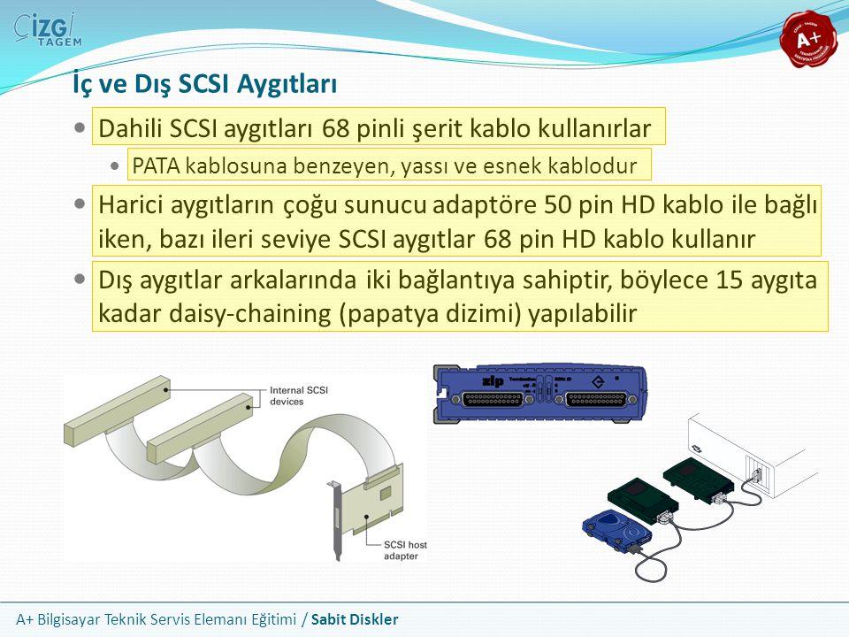 A+ Bilgisayar Teknik Servis Elemanı Eğitimi / Sabit Diskler Dahili SCSI aygıtları 68 pinli şerit kablo kullanırlar PATA kablosuna benzeyen, yassı ve e