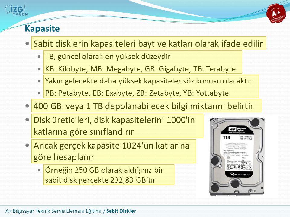 A+ Bilgisayar Teknik Servis Elemanı Eğitimi / Sabit Diskler Kapasite Sabit disklerin kapasiteleri bayt ve katları olarak ifade edilir TB, güncel olara