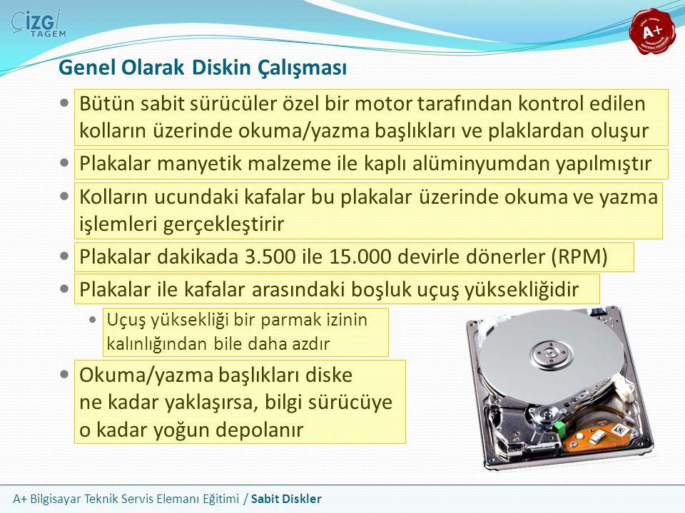 A+ Bilgisayar Teknik Servis Elemanı Eğitimi / Sabit Diskler SAS: Serial Attached SCSI SAS, standart SCSI'lerin yerine kullanılmak üzere dizayn edilmiş bir veri yolu teknolojisidir Daha yüksek transfer hızları vaat etmektedir SATA aygıtlar ile de geriye dönük uyumluluğa sahiptir Geleneksel SCSI aygıtların kullandığı paralel iletimin aksine SAS seri iletim kullanmaktadır SAS uyumlu aygıtlar arasında paralel SCSI'de olduğu gibi SCSI komutlarını kullanmaktadır
