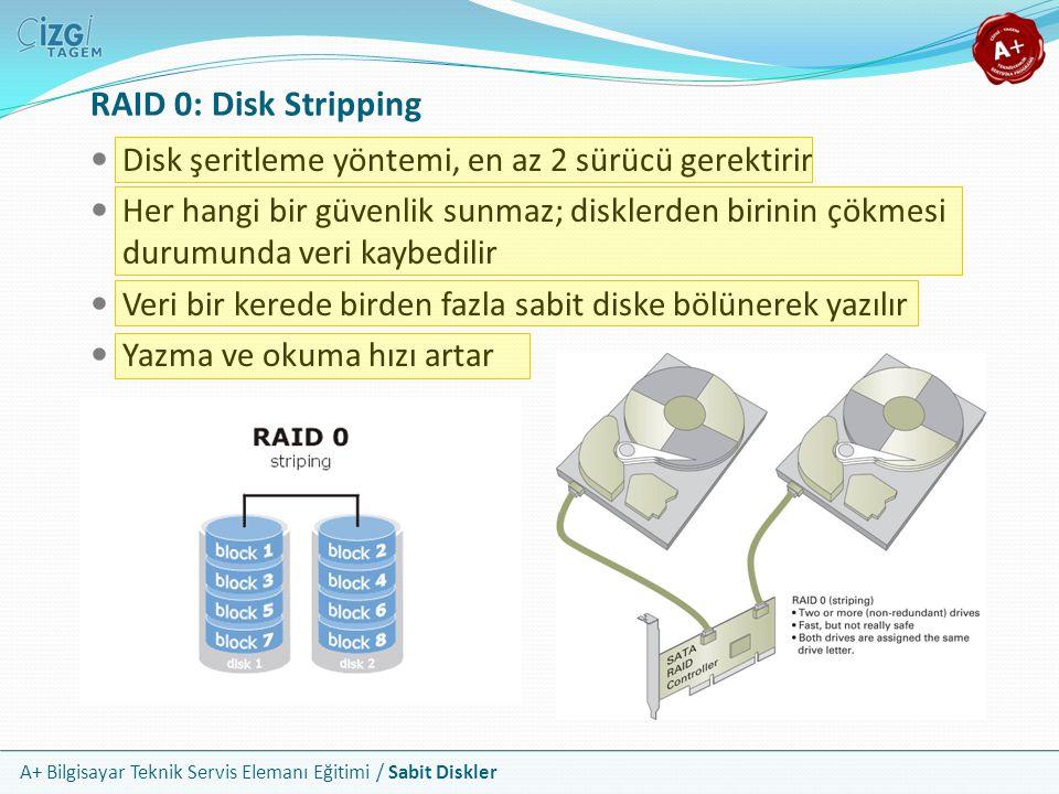 A+ Bilgisayar Teknik Servis Elemanı Eğitimi / Sabit Diskler Disk şeritleme yöntemi, en az 2 sürücü gerektirir Her hangi bir güvenlik sunmaz; disklerde