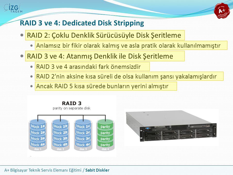 A+ Bilgisayar Teknik Servis Elemanı Eğitimi / Sabit Diskler RAID 2: Çoklu Denklik Sürücüsüyle Disk Şeritleme Anlamsız bir fikir olarak kalmış ve asla