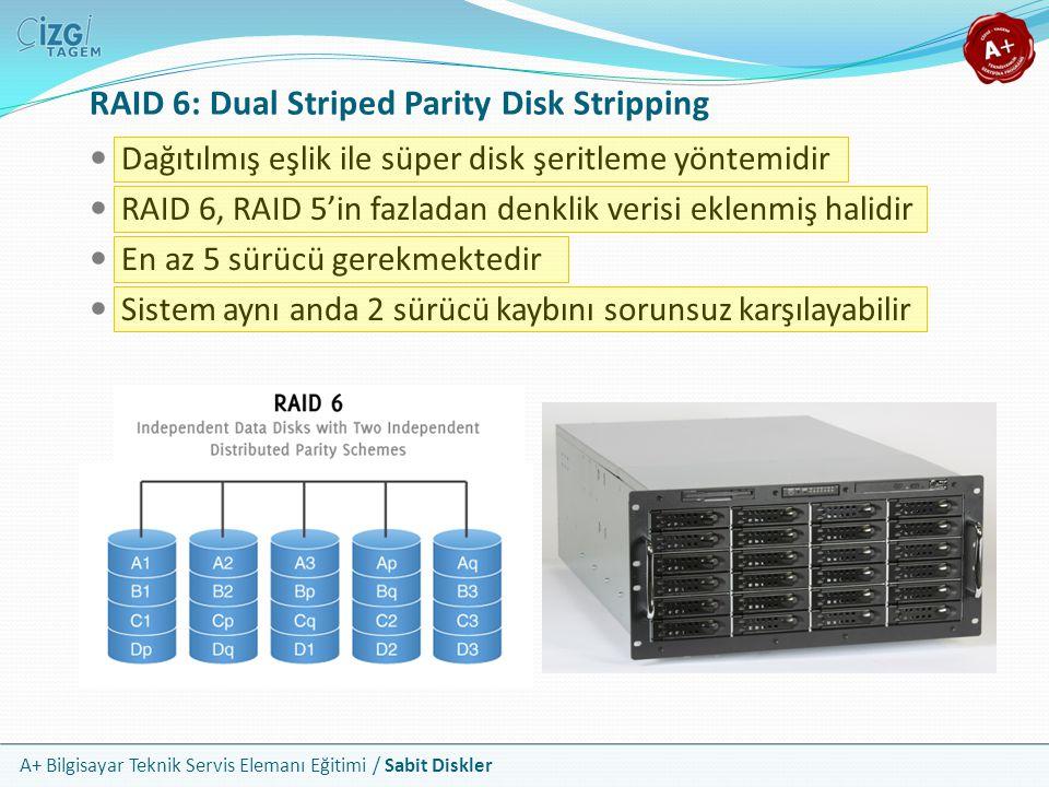 A+ Bilgisayar Teknik Servis Elemanı Eğitimi / Sabit Diskler RAID 6: Dual Striped Parity Disk Stripping Dağıtılmış eşlik ile süper disk şeritleme yönte