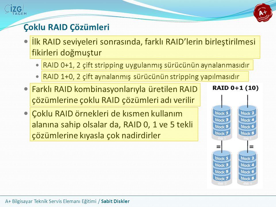 A+ Bilgisayar Teknik Servis Elemanı Eğitimi / Sabit Diskler Çoklu RAID Çözümleri İlk RAID seviyeleri sonrasında, farklı RAID'lerin birleştirilmesi fik