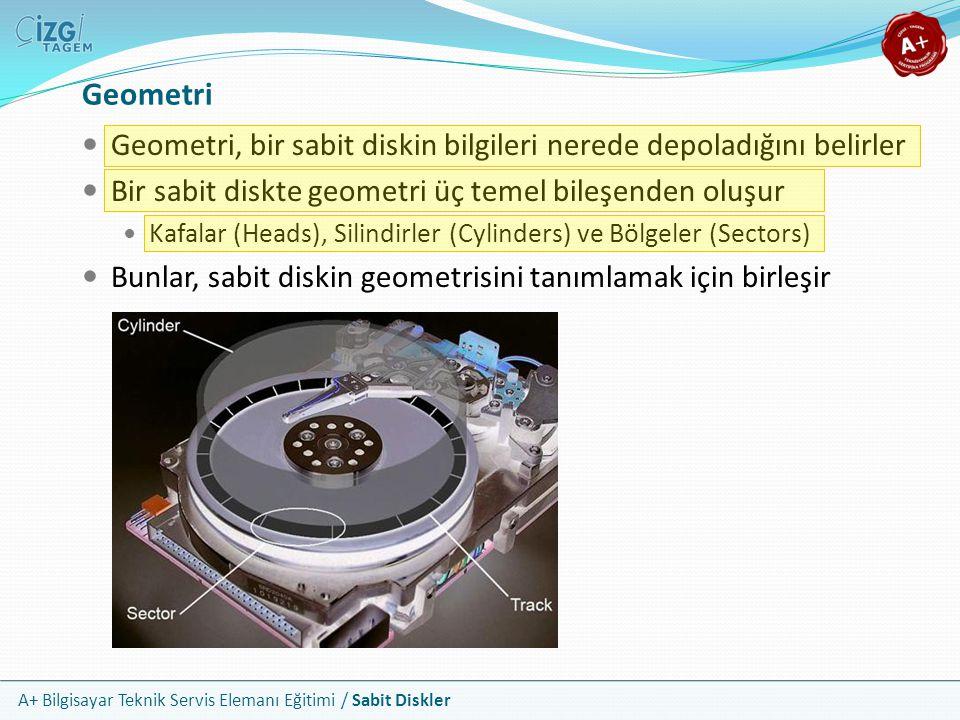 A+ Bilgisayar Teknik Servis Elemanı Eğitimi / Sabit Diskler Geometri, bir sabit diskin bilgileri nerede depoladığını belirler Bir sabit diskte geometr