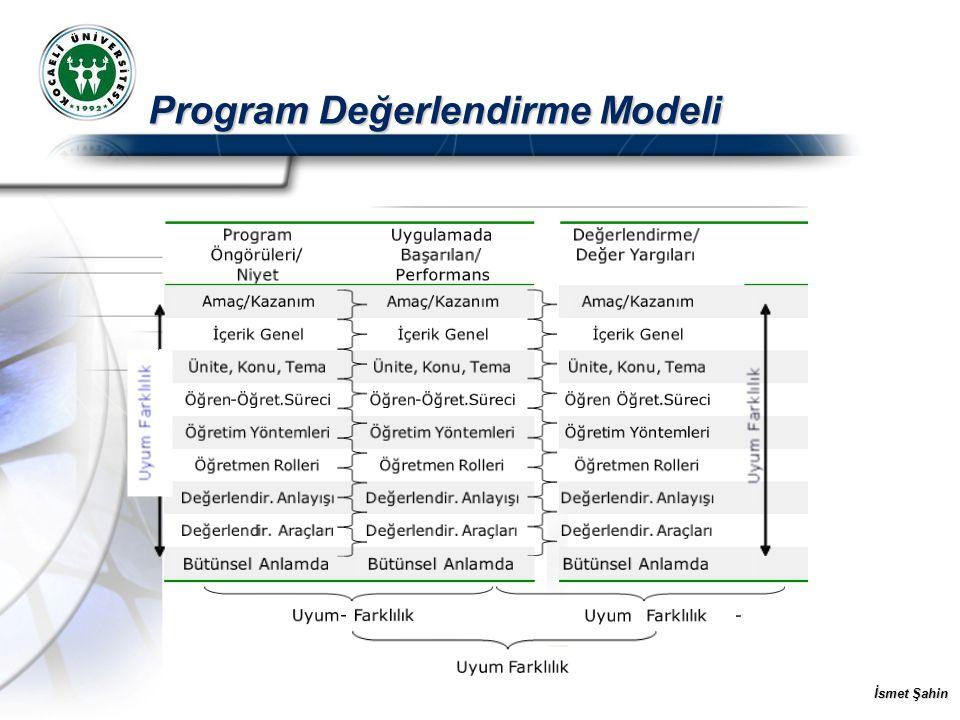 İsmet Şahin Program Değerlendirme Modeli