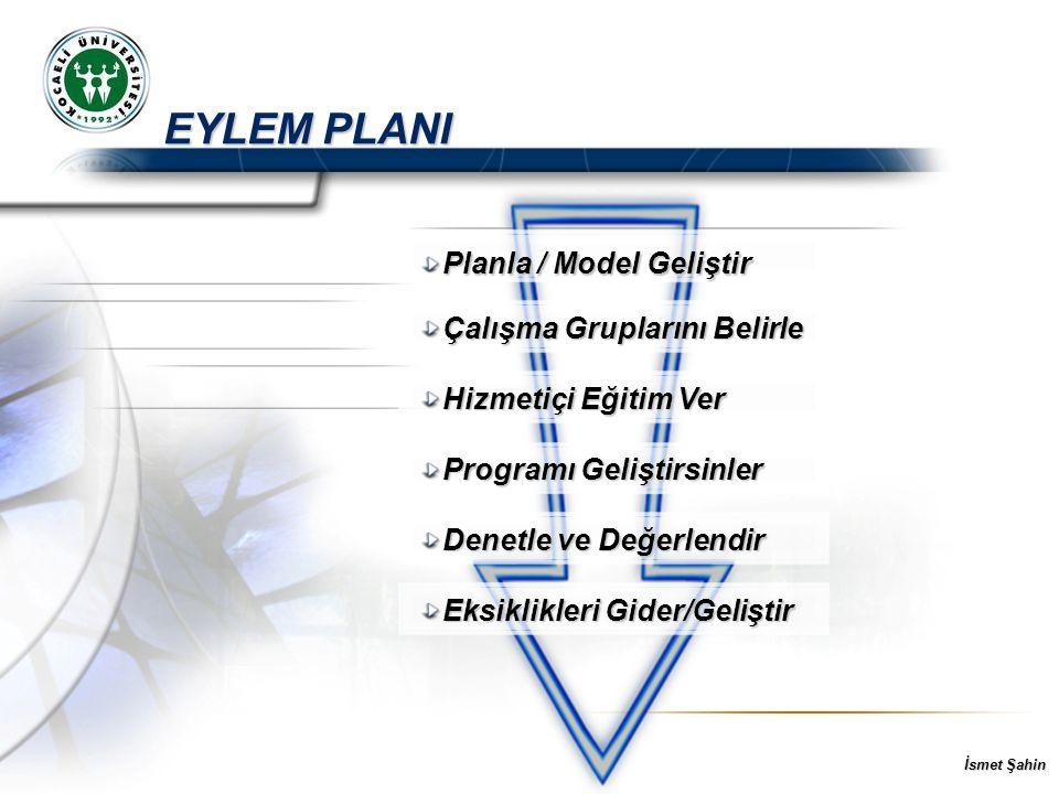 İsmet Şahin Planla / Model Geliştir Çalışma Gruplarını Belirle EYLEM PLANI Hizmetiçi Eğitim Ver Programı Geliştirsinler Denetle ve Değerlendir Eksikli
