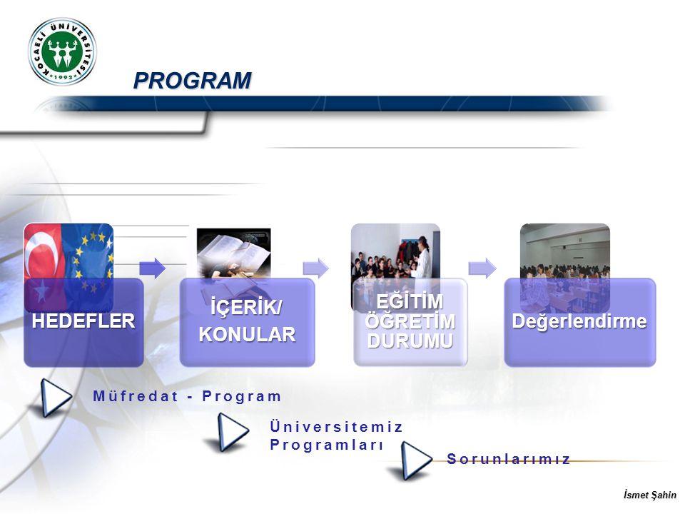 İsmet Şahin PROGRAM HEDEFLERİÇERİK/KONULAR EĞİTİM ÖĞRETİM DURUMU Değerlendirme Üniversitemiz Programları Müfredat - Program Sorunlarımız