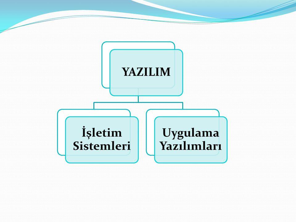 YAZILIM İşletim Sistemleri Uygulama Yazılımları