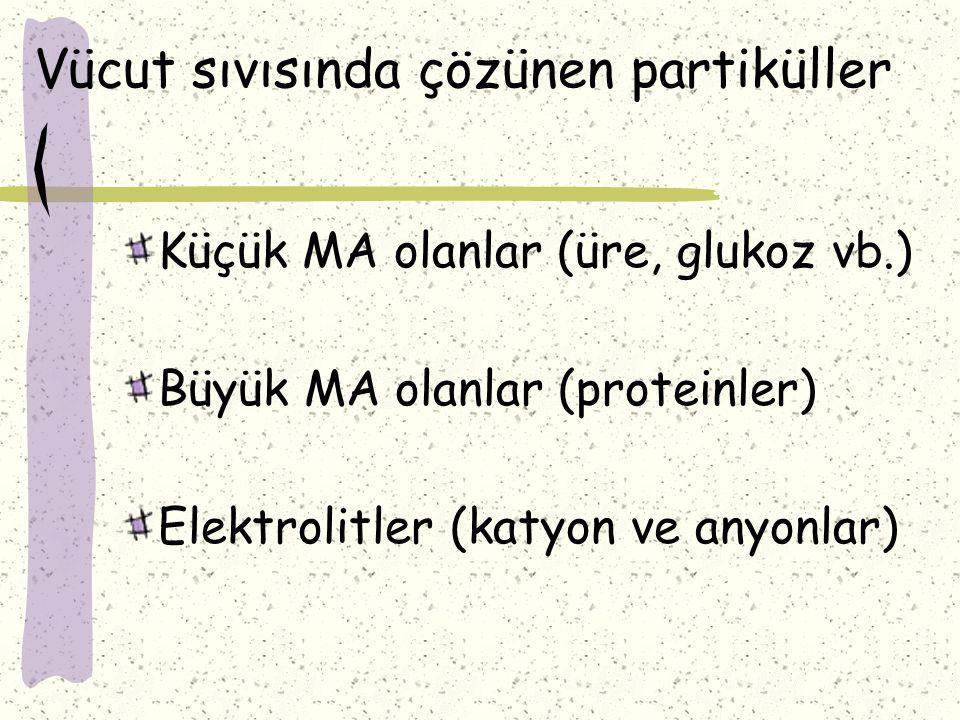 Vücut sıvısında çözünen partiküller Küçük MA olanlar (üre, glukoz vb.) Büyük MA olanlar (proteinler) Elektrolitler (katyon ve anyonlar)