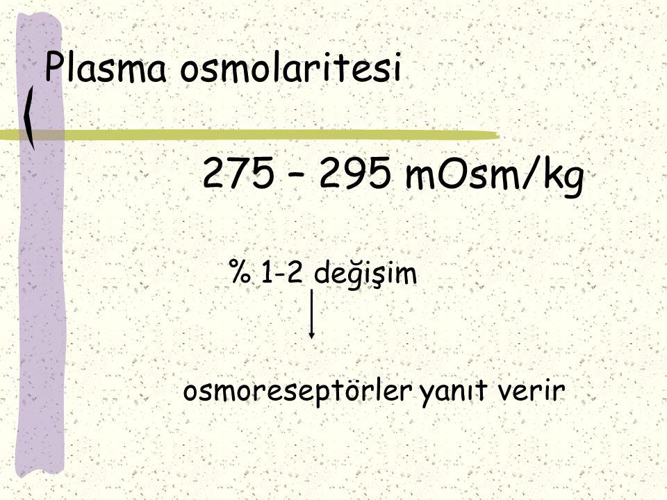 Plasma osmolaritesi 275 – 295 mOsm/kg % 1-2 değişim osmoreseptörler yanıt verir