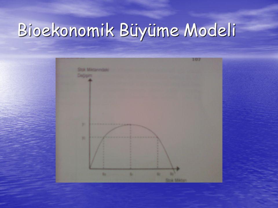 Bioekonomik Büyüme Modeli