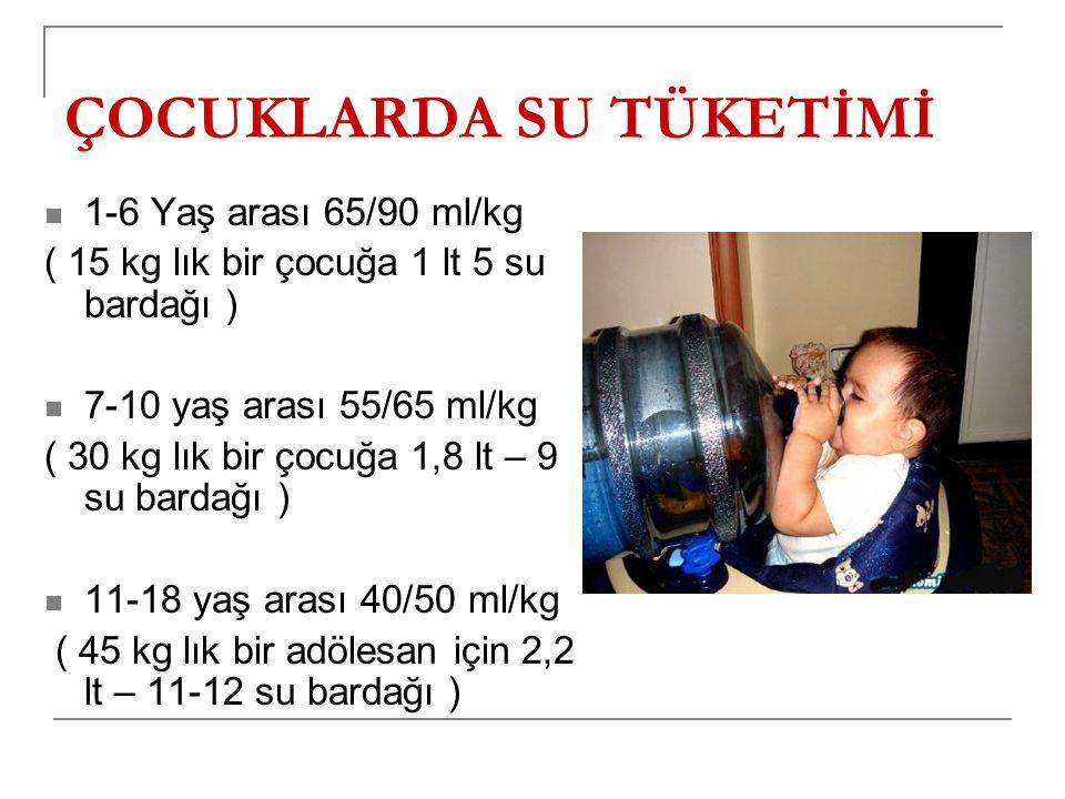 ÇOCUKLARDA SU TÜKETİMİ 1-6 Yaş arası 65/90 ml/kg ( 15 kg lık bir çocuğa 1 lt 5 su bardağı ) 7-10 yaş arası 55/65 ml/kg ( 30 kg lık bir çocuğa 1,8 lt – 9 su bardağı ) 11-18 yaş arası 40/50 ml/kg ( 45 kg lık bir adölesan için 2,2 lt – 11-12 su bardağı )