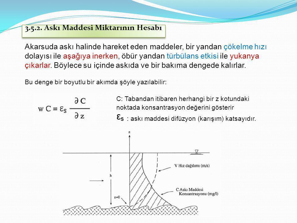 Akarsuda askı halinde hareket eden maddeler, bir yandan çökelme hızı dolayısı ile aşağıya inerken, öbür yandan türbülans etkisi ile yukanya çıkarlar.