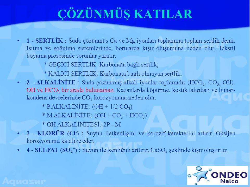 REVERSE OSMOSİS SİSTEM ÖRNEKLERİ