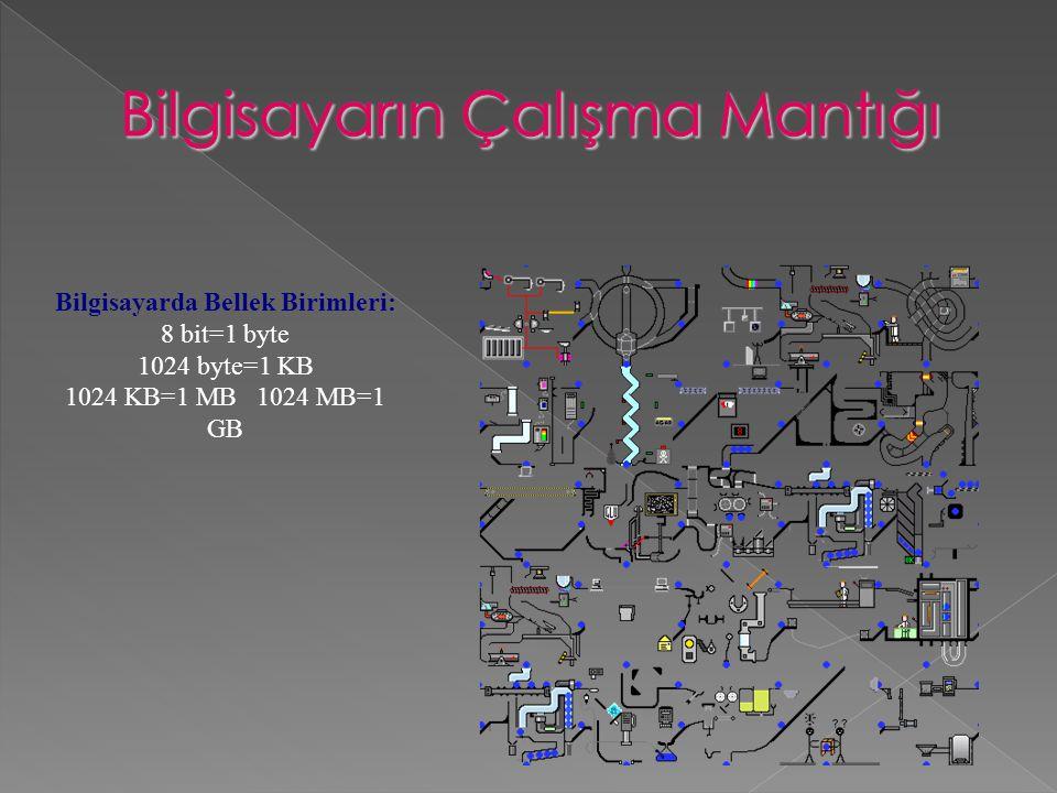 Bilgisayarda Bellek Birimleri: 8 bit=1 byte 1024 byte=1 KB 1024 KB=1 MB 1024 MB=1 GB