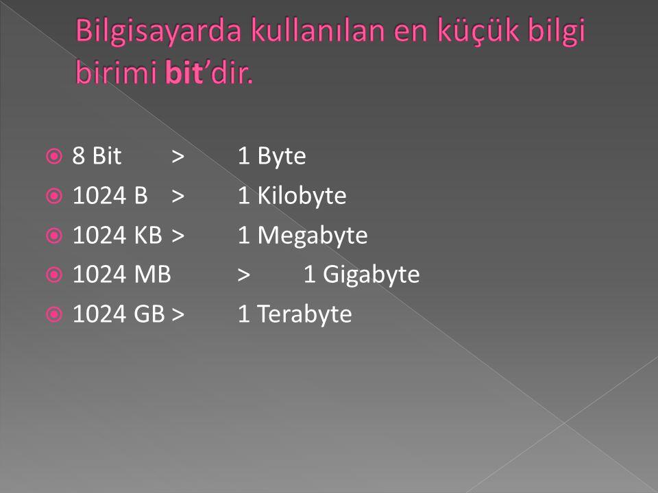  8 Bit >1 Byte  1024 B >1 Kilobyte  1024 KB>1 Megabyte  1024 MB>1 Gigabyte  1024 GB>1 Terabyte
