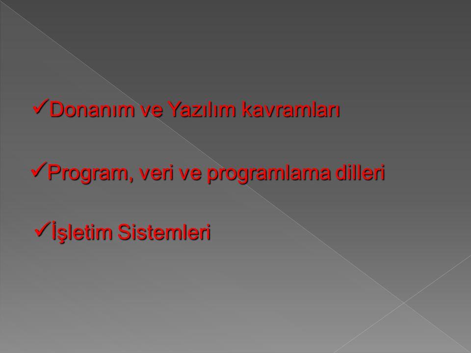 Donanım ve Yazılım kavramları Donanım ve Yazılım kavramları Program, veri ve programlama dilleri Program, veri ve programlama dilleri İşletim Sistemleri İşletim Sistemleri