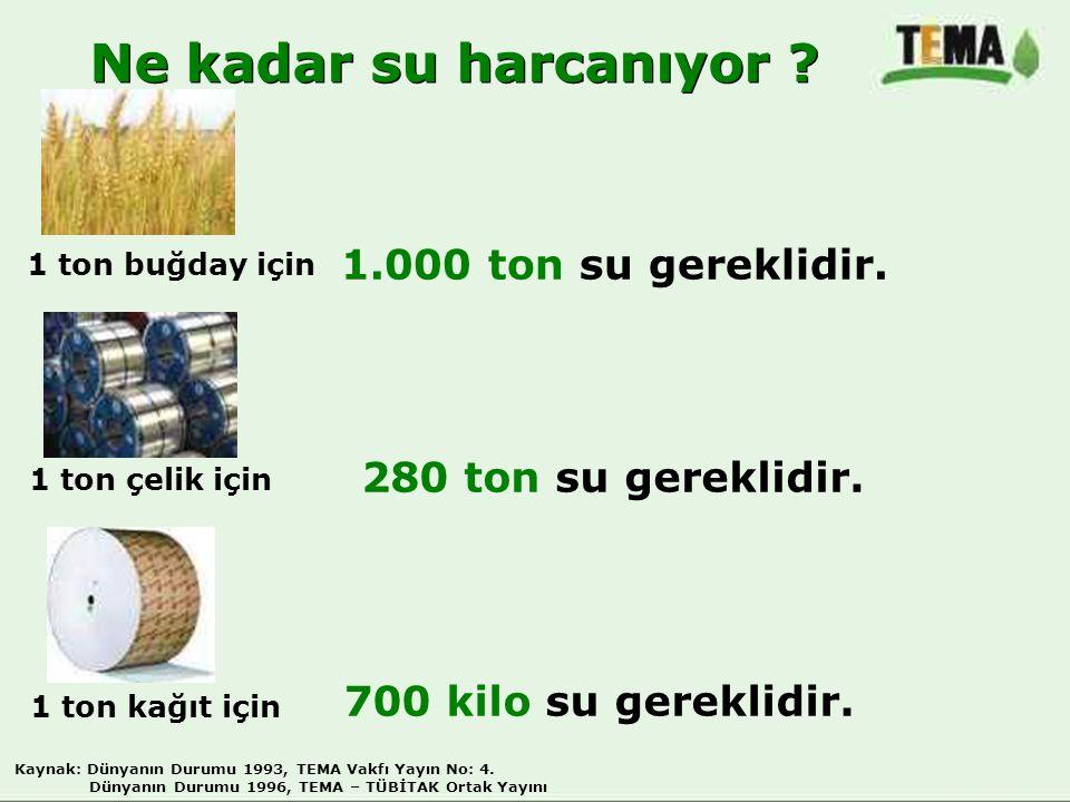 1 ton buğday için 1.000 ton su gereklidir. 1 ton kağıt için 700 kilo su gereklidir. 1 ton çelik için 280 ton su gereklidir. Ne kadar su harcanıyor ? K