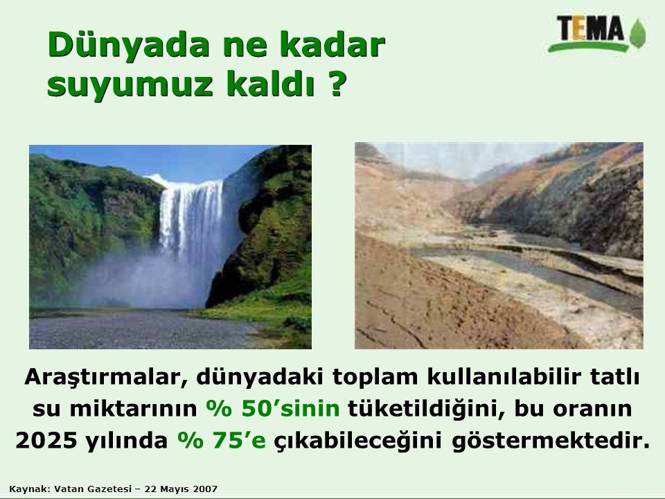 İnsan ve Su : Bir insan günde : İçmek için 5 litre, Kişisel temizliği için 25 litre suya gereksinim duyuyor.